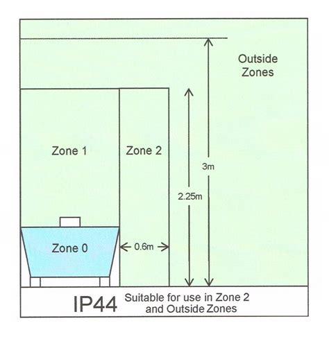 Ip Zones Bathroom Nz Ip44 Bathroom Zones Faqs