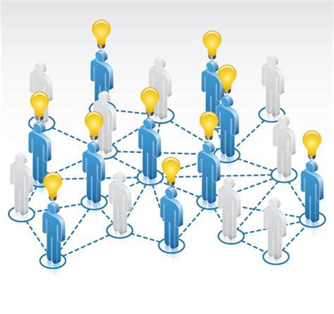 ideas network customer driven business innovation with dotnetnuke nik