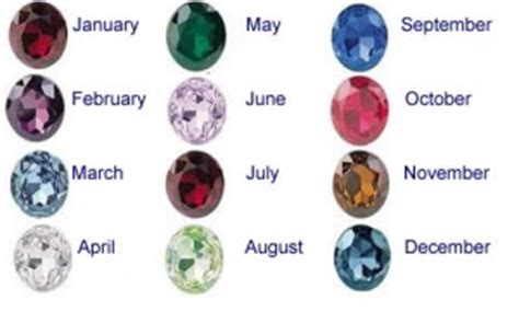 scorpio birthstone color birthstones by month rings org uk