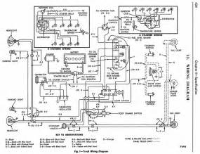 1956 ford f100 ignition wiring diagram 71 ford f100 wiring l mifinder co