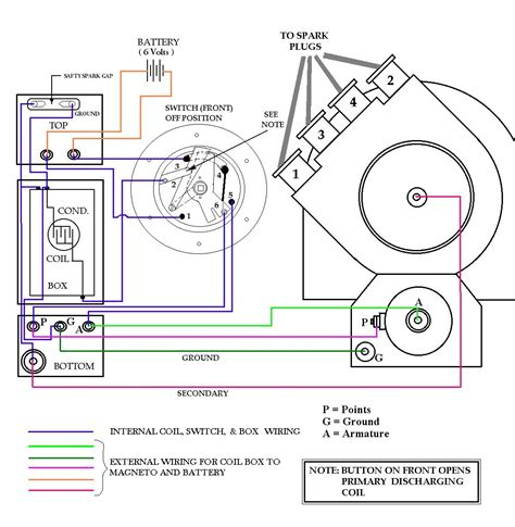 magneto timing wiring diagram 29 wiring diagram images