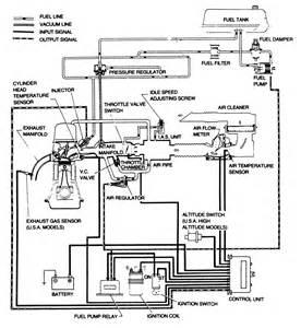 mobile home plumbing diagram 96 nissan hardbody wiring diagram 96 get free image