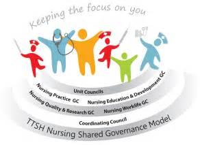 logo design ttsh nursing shared governance model top