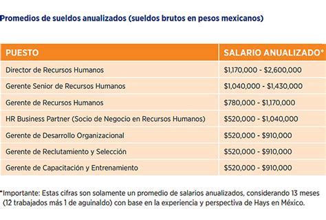 sueldo empleada argentina 2016 sueldo empleada domestica en argentina 2016 sueldo