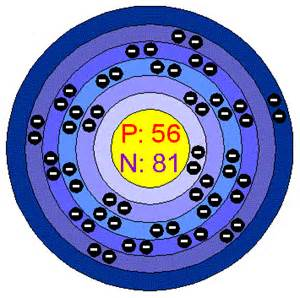 Germanium Number Of Protons Chemical Elements Barium Ba