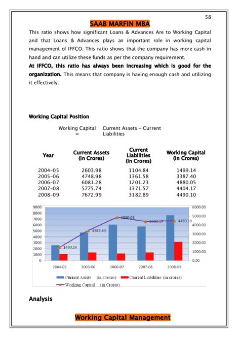 Mba Finance Project Report On Capital Budgeting Pdf by Project Report Working Capital Management Mba Project On