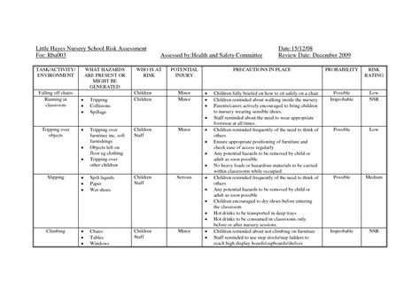 Search Risk Management Risk Assessment Template For Nursery Search