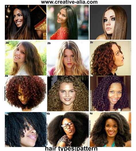 what type of hair is better for the vixen sew in hair type chart caucasian ladies in order to take better