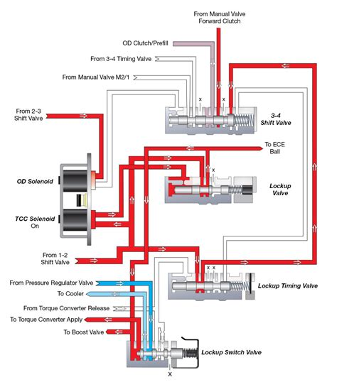 lance truck cer wiring diagram typical rv wiring