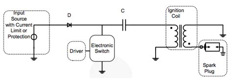capacitor discharge ignition cdi system introduction to automotive ignition systems eeweb community