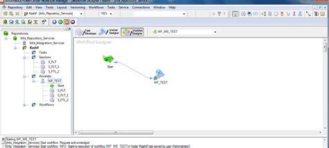 workflow designer in informatica worklets in informatica datawarehouse architect