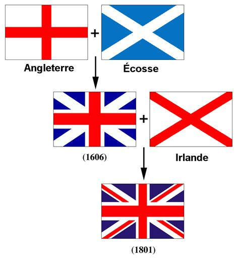 flags of the world with union jack series what do you know about the united kingdom