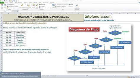 imagenes visual basic excel 4 3 6 ejemplo de estructura if anidados curso de macros y