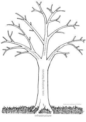 friendship tree template thankful tree template search thanksgiving