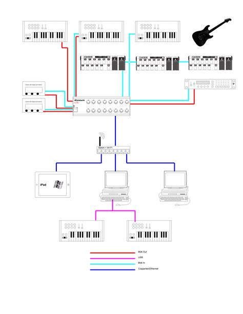 midi wiring diagrams 28 images midi cable wiring