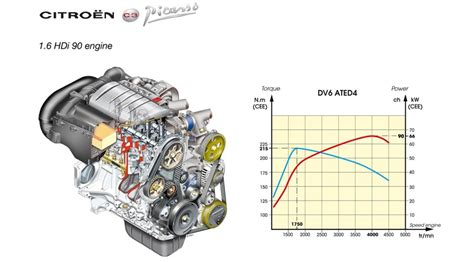 security system 2006 nissan altima engine control 350z engine diagram get free image about wiring diagram
