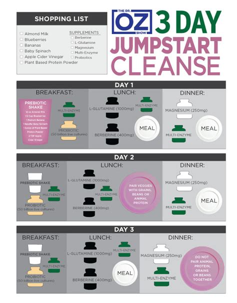 3 Day Jumpstart Cleanse Kit   The Dr. Oz Show