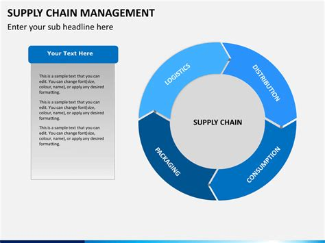 scm templates supply chain management powerpoint template sketchbubble