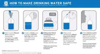how to make drinking water safe by department of health