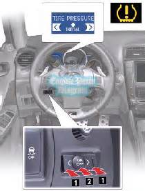 initialize tpms on lexus is 250 200t 300 350 300h