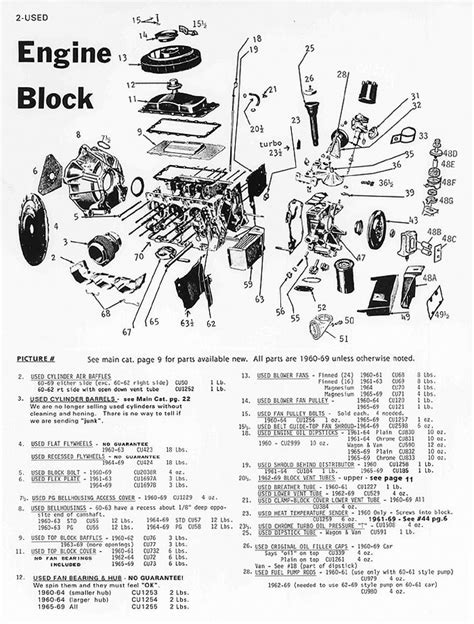 old car repair manuals 1960 chevrolet corvair engine control 1964 corvair carburetor diagram 1964 free engine image for user manual download