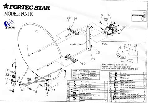 satellite dish diagram dish work satellite dish wiring diagrams style by