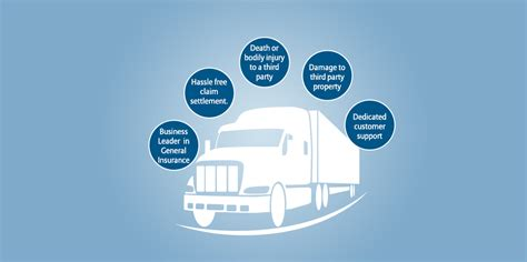 bajaj insurance customer login third car insurance motor third liability