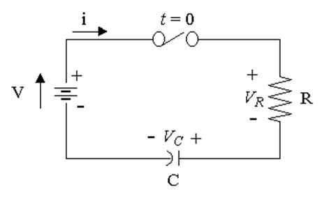 series resistor capacitor circuit application of odes 6 series rc circuit