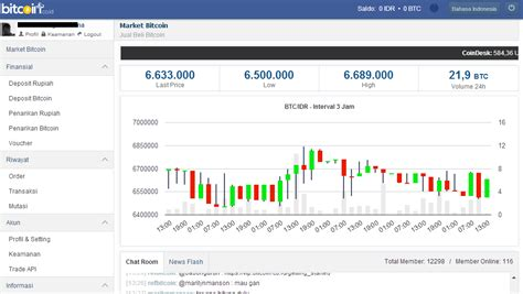 Cara Membuat Wallet Bitcoin Di Bitcoin Co Id | cara membuat wallet bitcoin di bitcoin co id