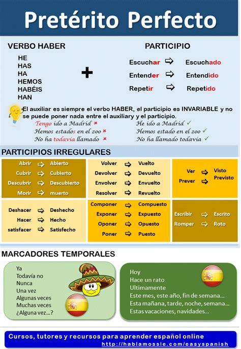 spanish tutor grammar and conversational spanish lessons spanish grammar spanish and learn spanish