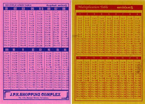 table de multiplication de 14 un de plus jeanjacques dumont xx