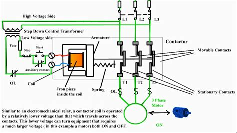 phase motor control circuit difference  relay  contactor contactors  relays