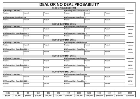 Math Love Teaching Probability With Deal Or No Deal Deal Or No Deal Classroom