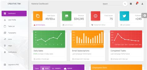 free bootstrap admin templates material dashboard free bootstrap3 admin template