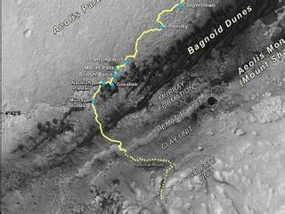 Ac Sharp Msl mars planet facts news images nasa mars rover