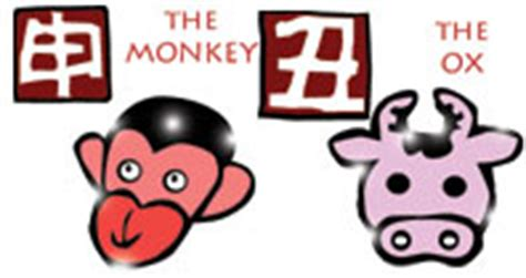 monkey and ox chinese compatibility horoscope for a