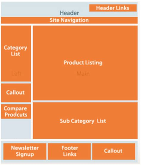 magento layout xml change block type how to create magento 2 theme ultimate guide devdocs