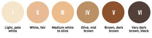 skin color types is your skin tone type suitable for at home ipl hair removal