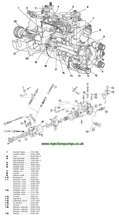 Exploded diagrams - Diesel Injection Pumps