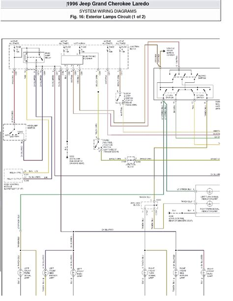 1996 jeep sport wiring diagrams wiring diagram