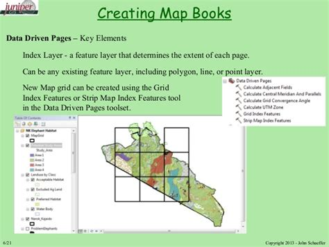list layout elements arcpy map books with arcgis