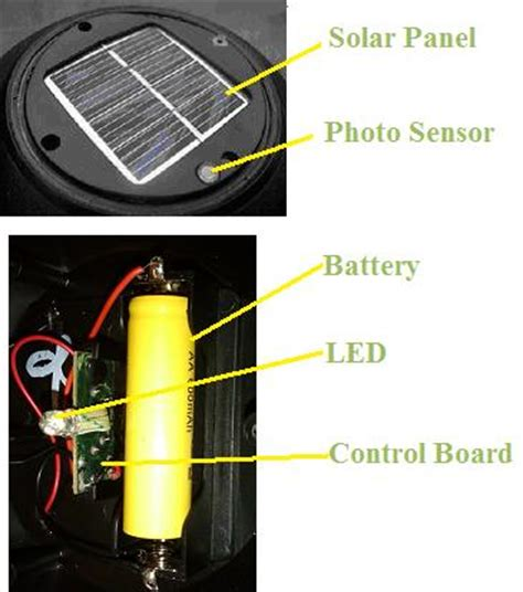 how do solar powered lights work article