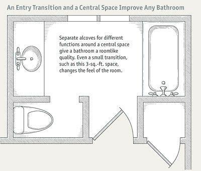 8x8 bathroom layout 8x8 masterbath click to enlarge image home renovations