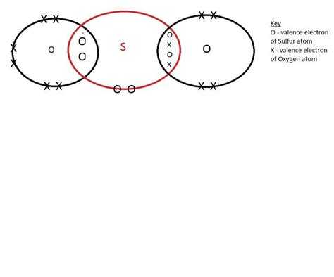 sulfur lewis dot diagram sulfur dioxide dot cross diagramjpg pictures