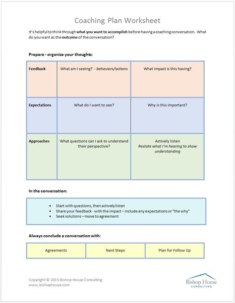 coaching templates for managers coaching plan for employee management reportthenews123