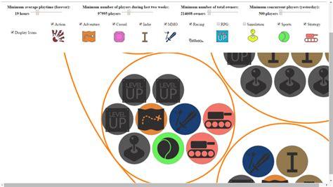 Stelan Gamis Buble steam bubbles gustav dahl design portfolio