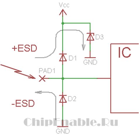 schottky diodes for esd protection esd diode connection 28 images esd failure analysis of pv module diodes and tlp test methods