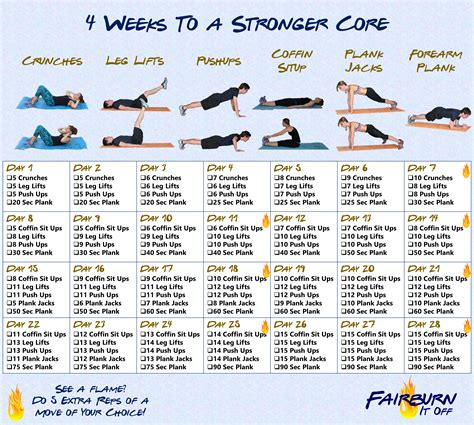 weight loss 4 weeks exercise plan for weight loss in 4 weeks