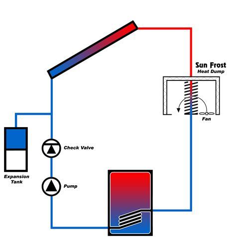 space heater and thermostat wiring diagram get free
