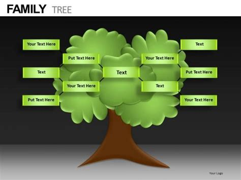 Family Tree Template Family Tree Research Templates Genealogy Powerpoint Template